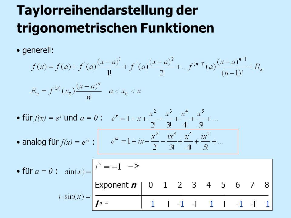 Taylorreihendarstellung der trigonometrischen Funktionen