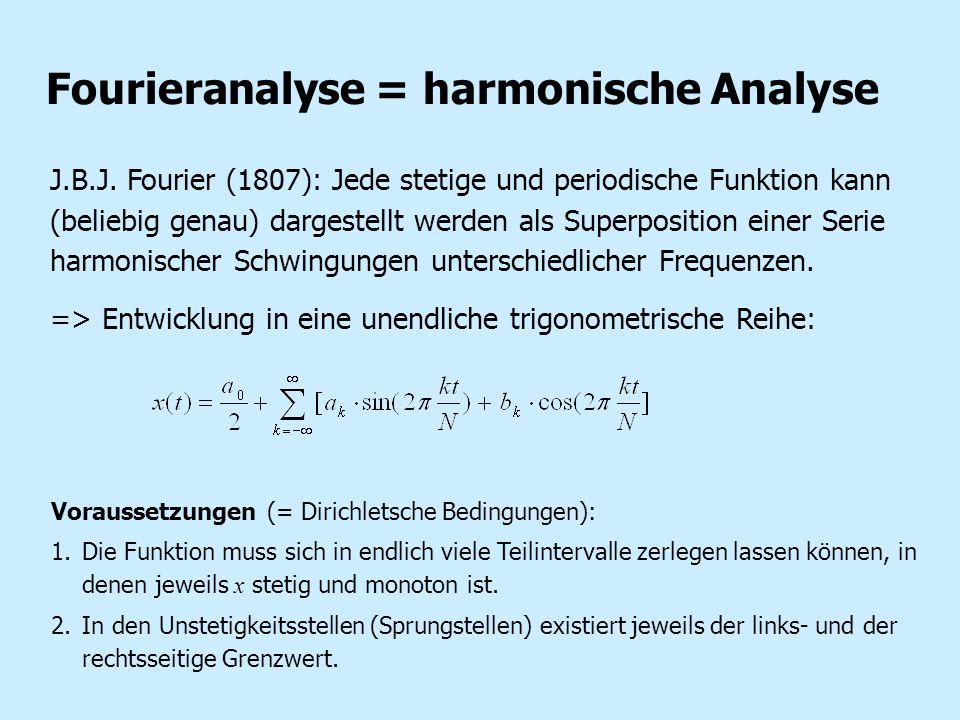 Fourieranalyse = harmonische Analyse