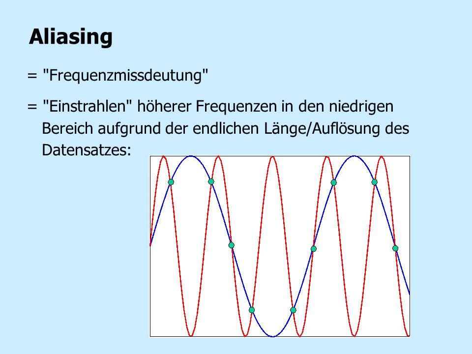 Aliasing = Frequenzmissdeutung