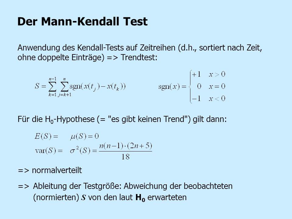 Der Mann-Kendall Test Anwendung des Kendall-Tests auf Zeitreihen (d.h., sortiert nach Zeit, ohne doppelte Einträge) => Trendtest: