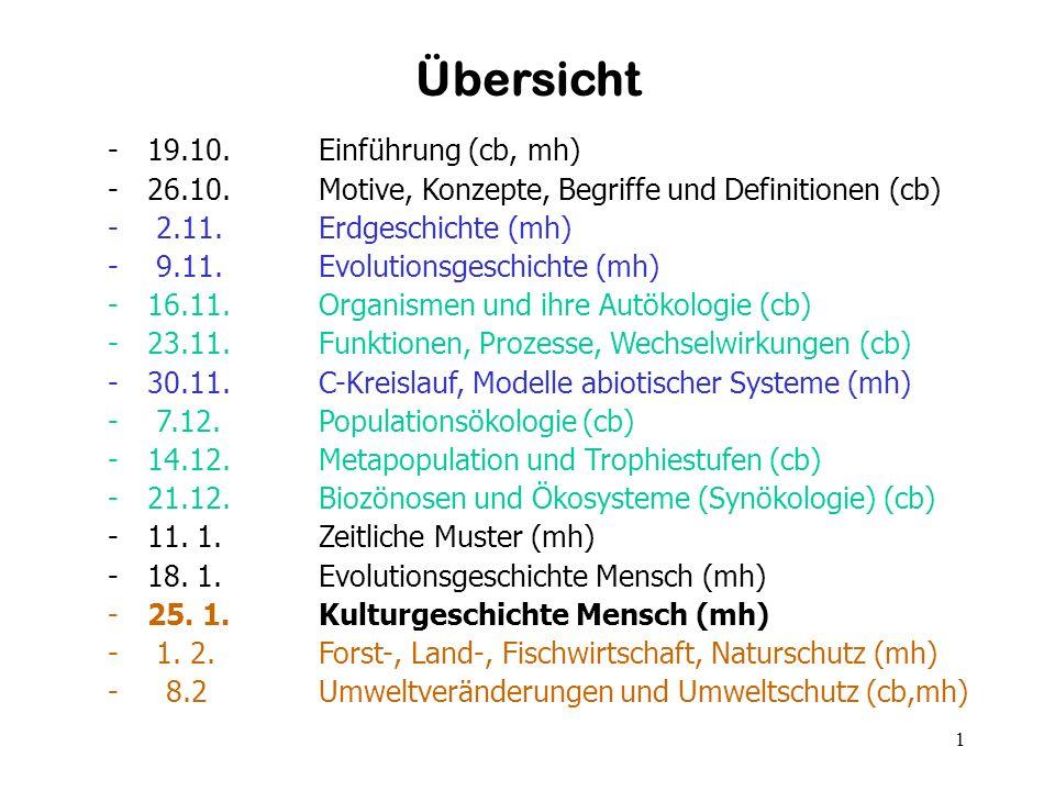 Übersicht 19.10. Einführung (cb, mh)