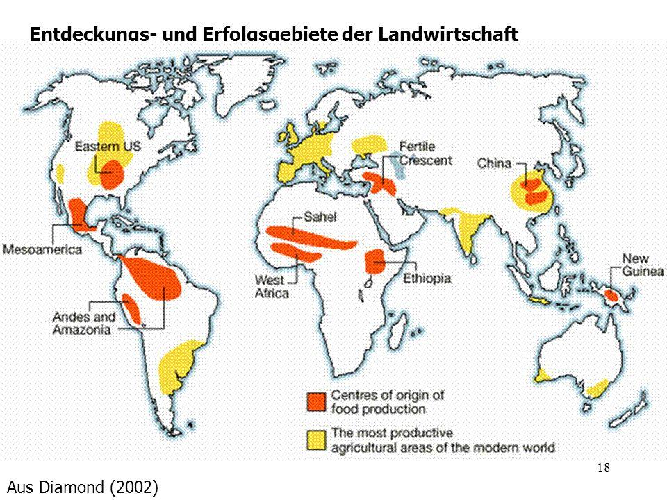 Entdeckungs- und Erfolgsgebiete der Landwirtschaft