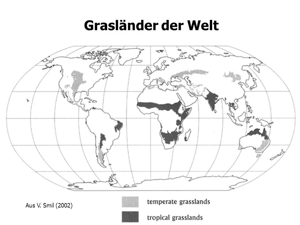 Grasländer der Welt Aus V. Smil (2002)