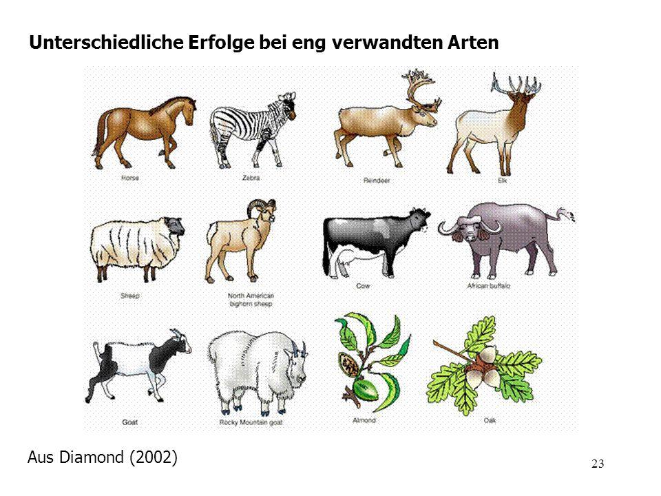 Unterschiedliche Erfolge bei eng verwandten Arten