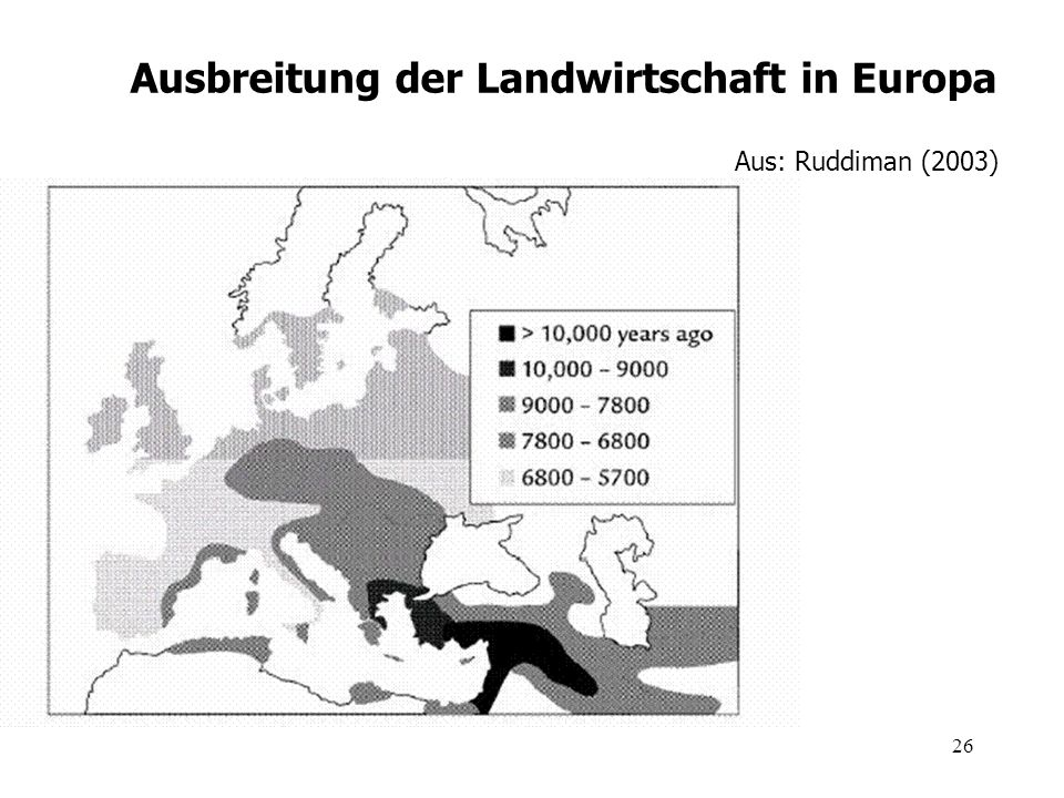 Ausbreitung der Landwirtschaft in Europa