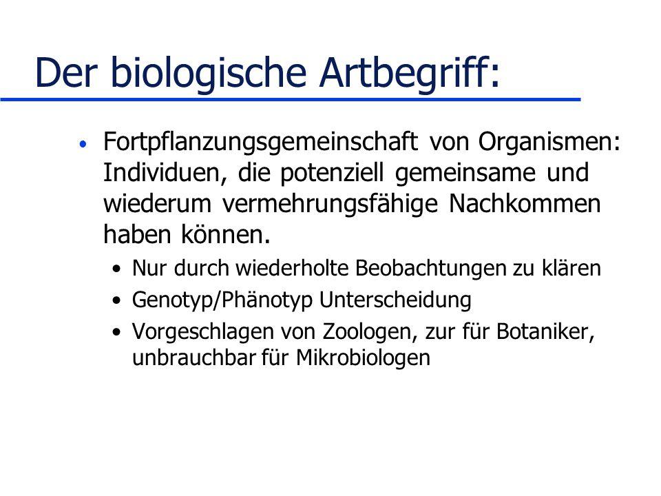 Der biologische Artbegriff: