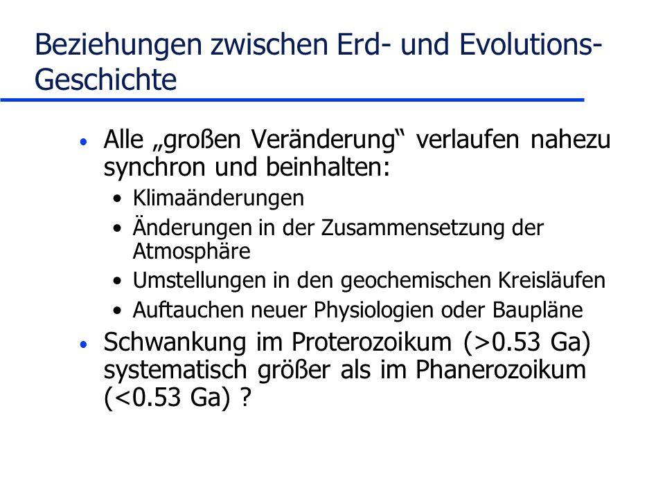 Beziehungen zwischen Erd- und Evolutions-Geschichte