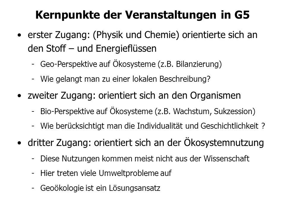 Kernpunkte der Veranstaltungen in G5
