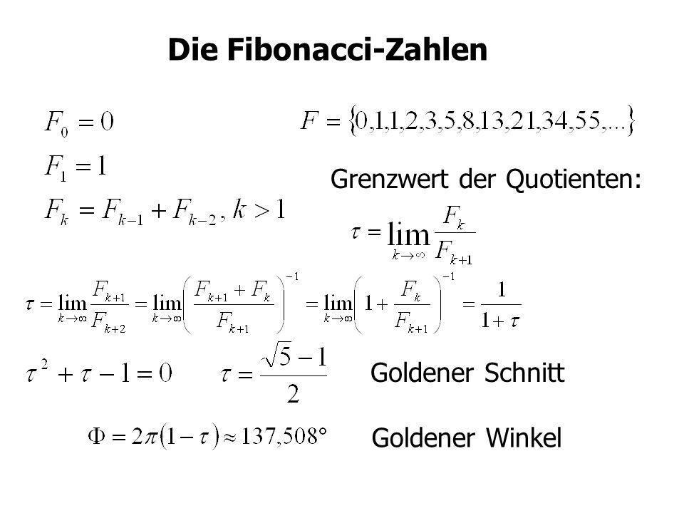 Die Fibonacci-Zahlen Grenzwert der Quotienten: Goldener Schnitt