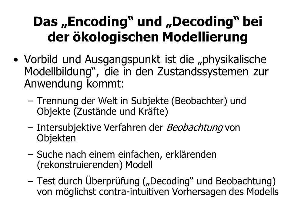 """Das """"Encoding und """"Decoding bei der ökologischen Modellierung"""