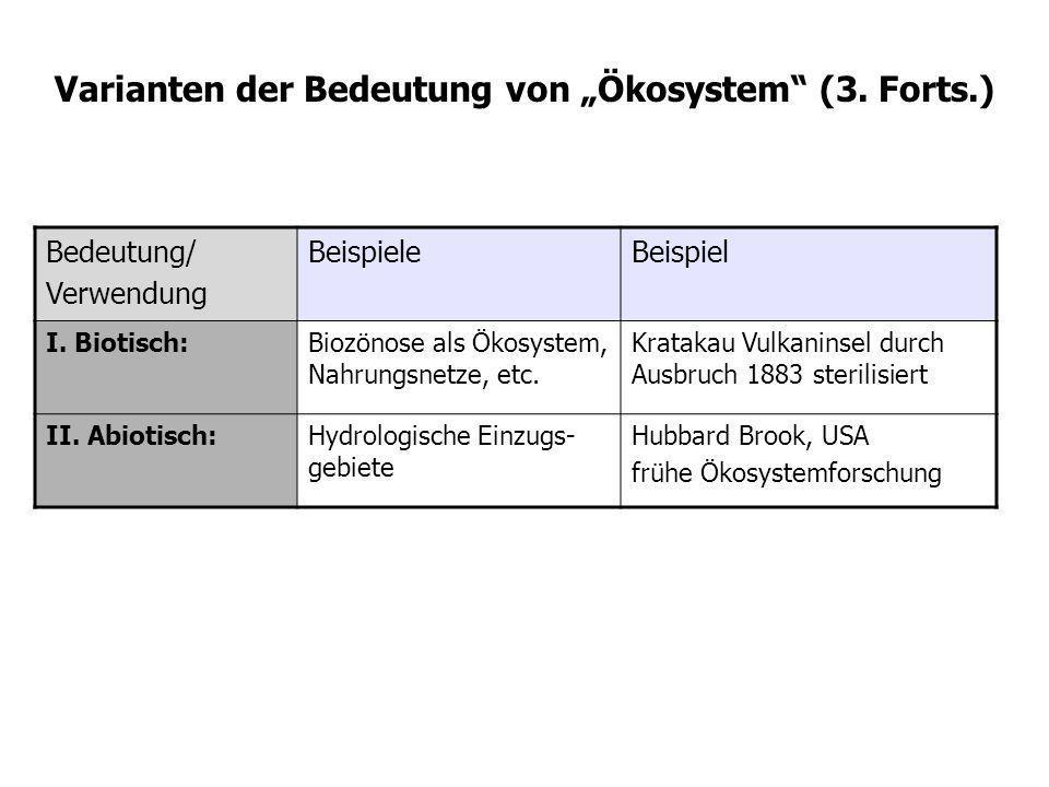 """Varianten der Bedeutung von """"Ökosystem (3. Forts.)"""