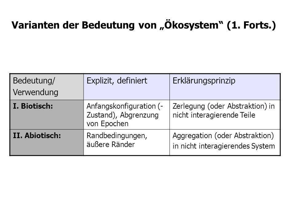 """Varianten der Bedeutung von """"Ökosystem (1. Forts.)"""