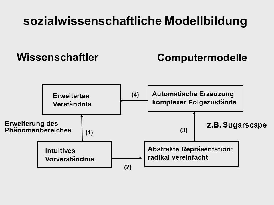 sozialwissenschaftliche Modellbildung
