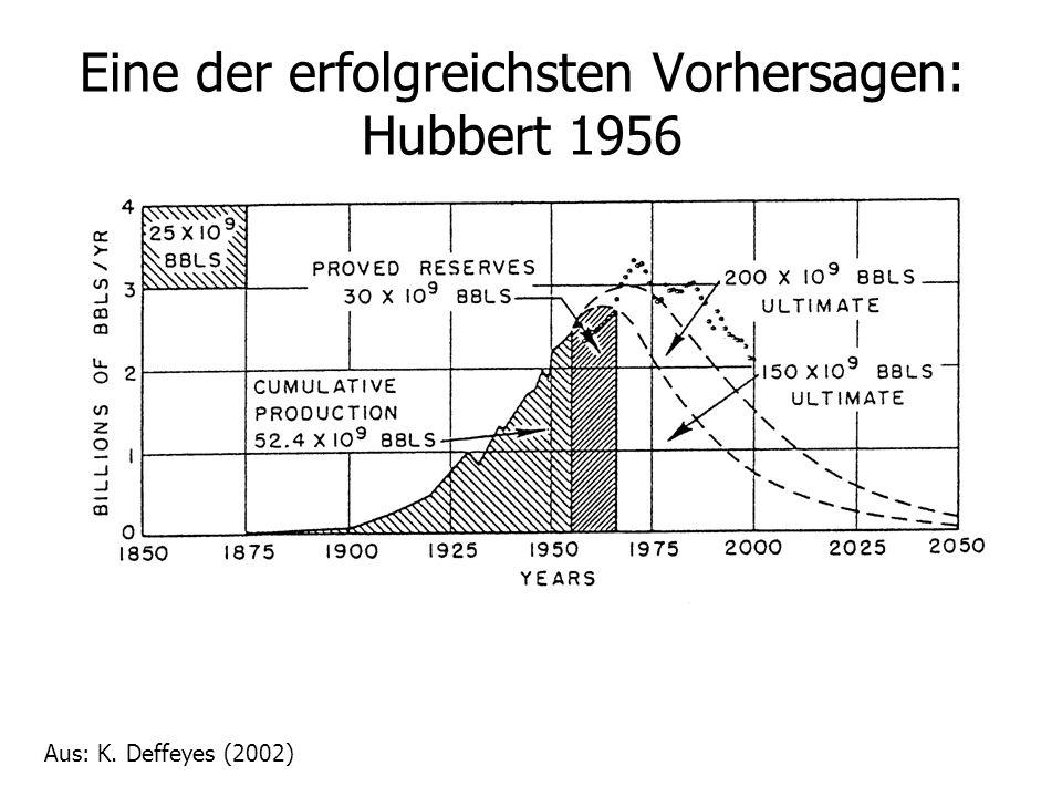 Eine der erfolgreichsten Vorhersagen: Hubbert 1956