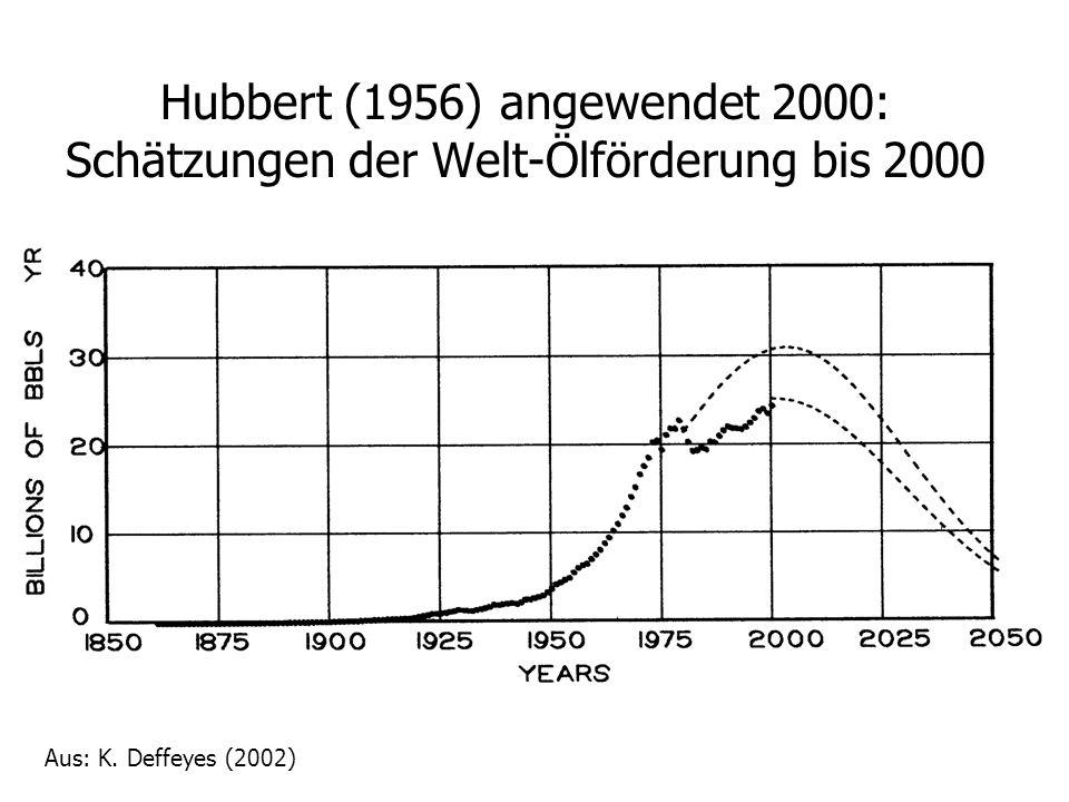 Hubbert (1956) angewendet 2000: Schätzungen der Welt-Ölförderung bis 2000
