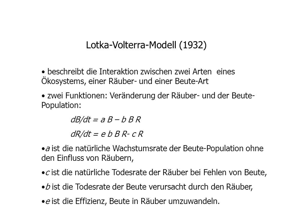 Lotka-Volterra-Modell (1932)