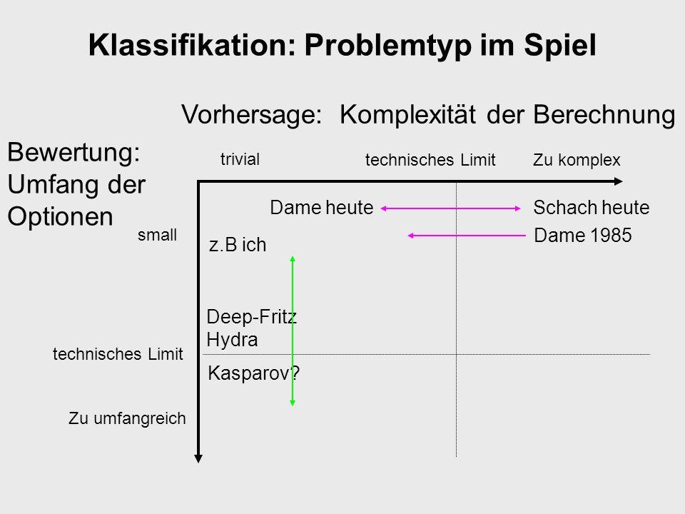 Klassifikation: Problemtyp im Spiel