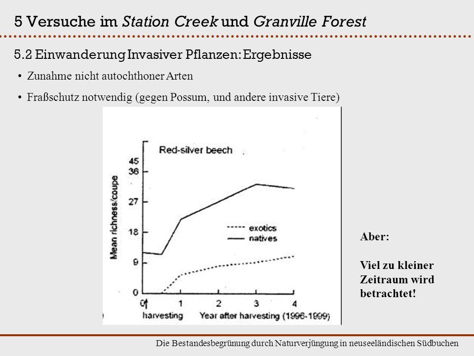 5 Versuche im Station Creek und Granville Forest
