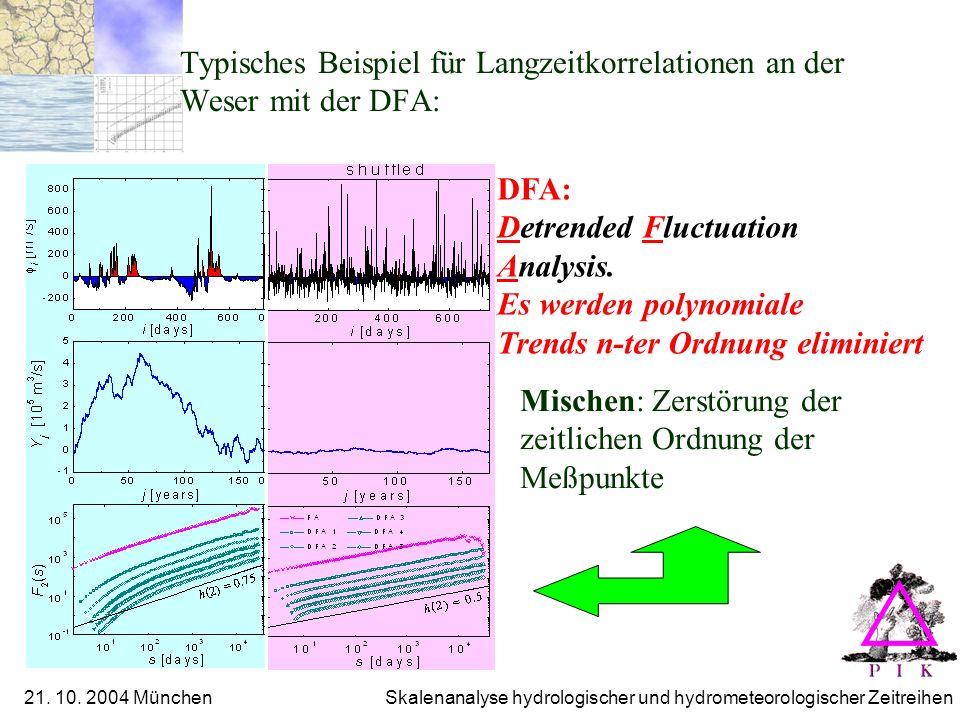 Typisches Beispiel für Langzeitkorrelationen an der Weser mit der DFA: