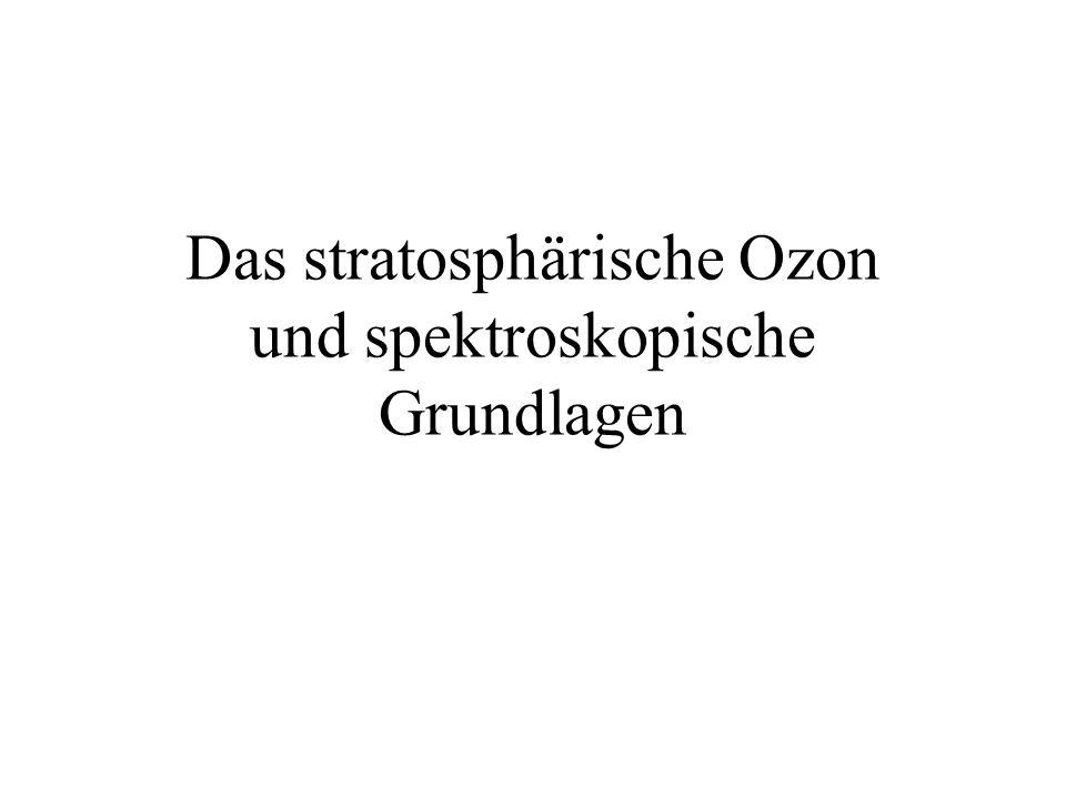 Das stratosphärische Ozon und spektroskopische Grundlagen