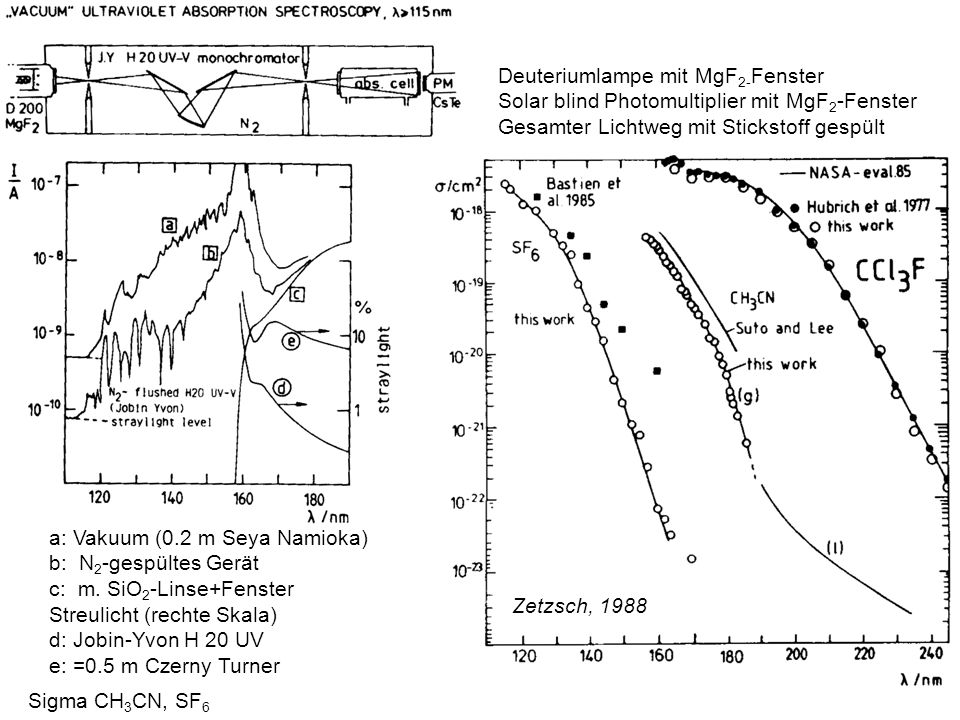 Deuteriumlampe mit MgF2-Fenster