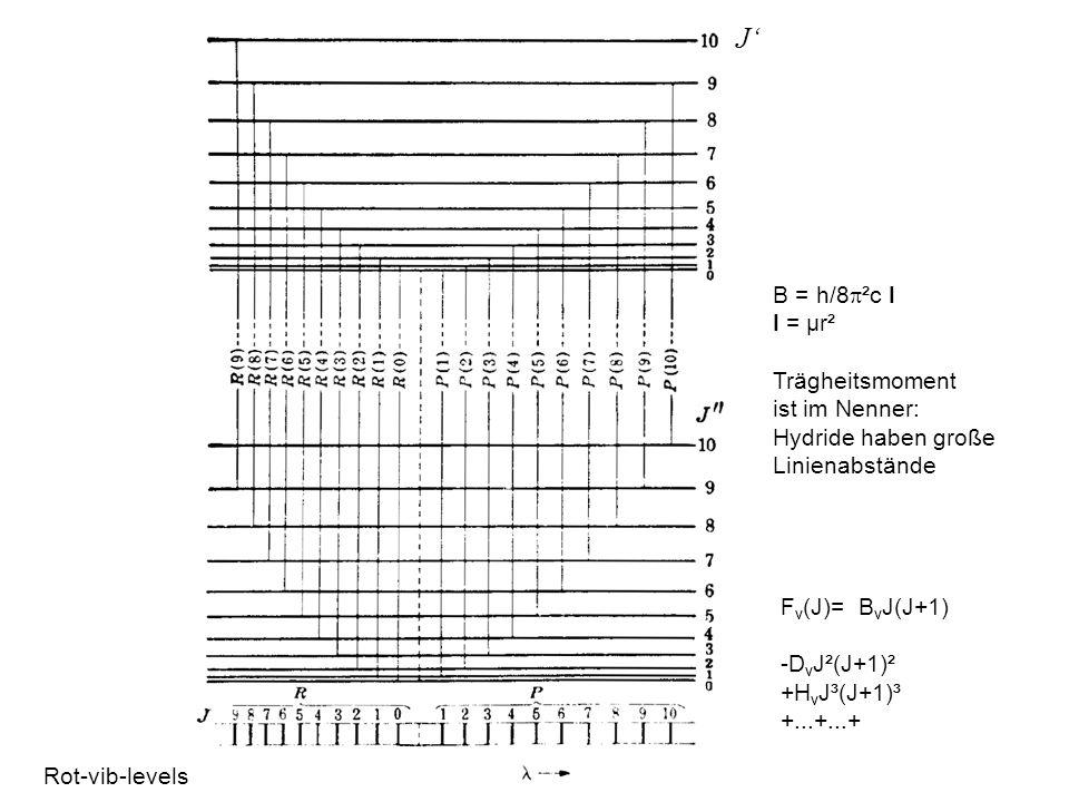 J' B = h/8p²c I I = µr² Trägheitsmoment ist im Nenner: