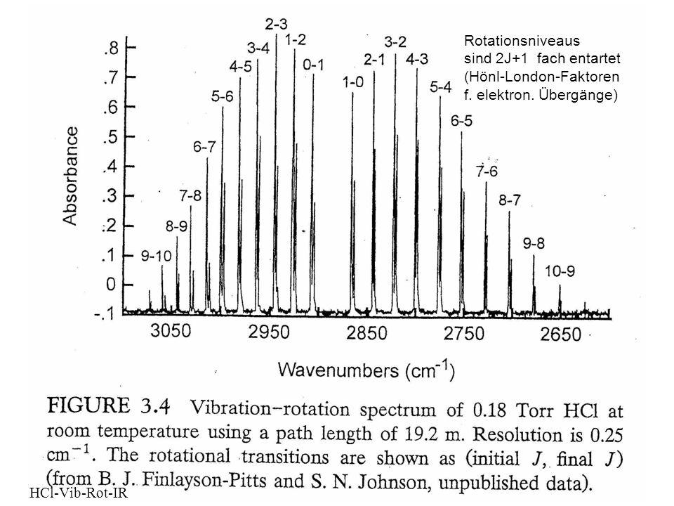 Rotationsniveaus sind 2J+1 fach entartet. (Hönl-London-Faktoren.