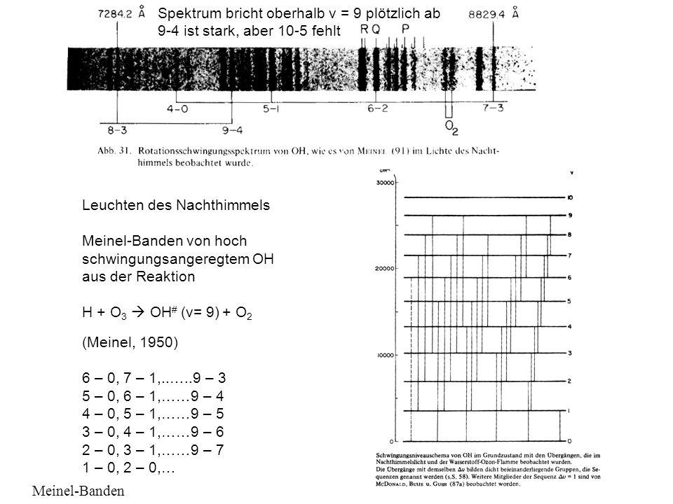 Spektrum bricht oberhalb v = 9 plötzlich ab