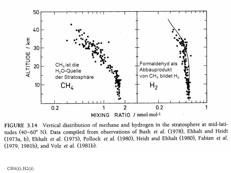Formaldehyd als CH4 ist die Abbauprodukt H2O-Quelle von CH4 bildet H2