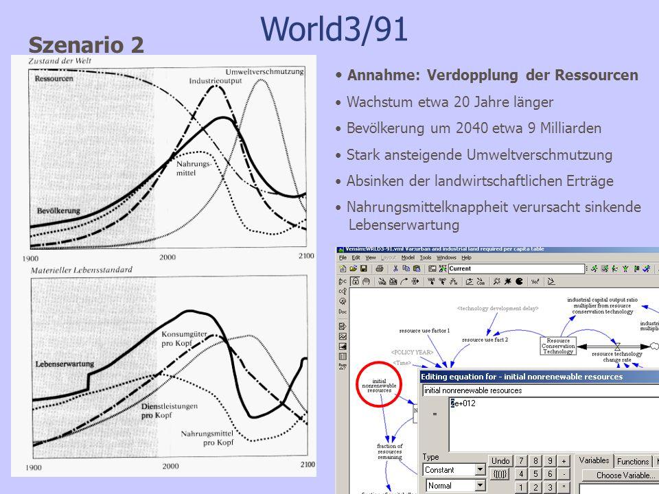 World3/91 Szenario 2 Annahme: Verdopplung der Ressourcen