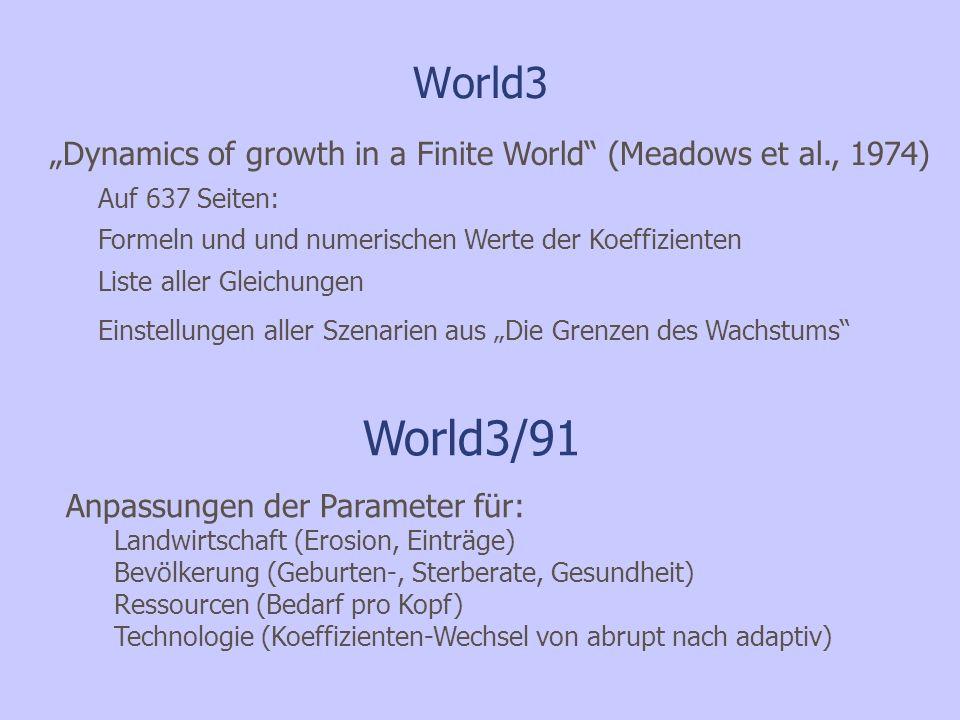 """World3 """"Dynamics of growth in a Finite World (Meadows et al., 1974) Auf 637 Seiten: Formeln und und numerischen Werte der Koeffizienten."""
