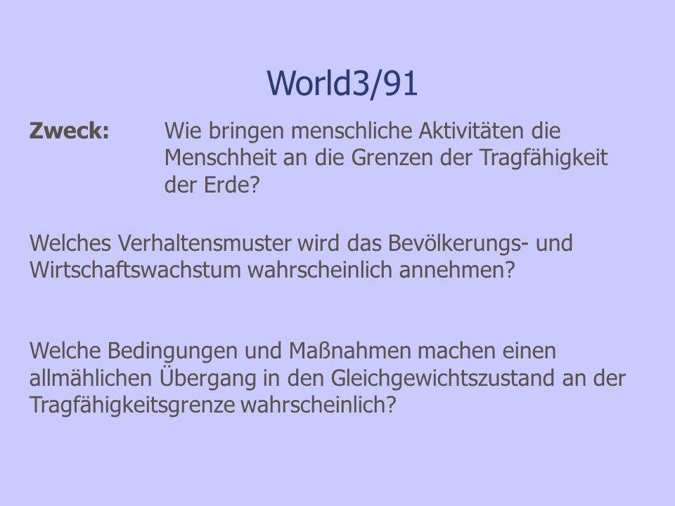 World3/91 Zweck: Wie bringen menschliche Aktivitäten die Menschheit an die Grenzen der Tragfähigkeit der Erde