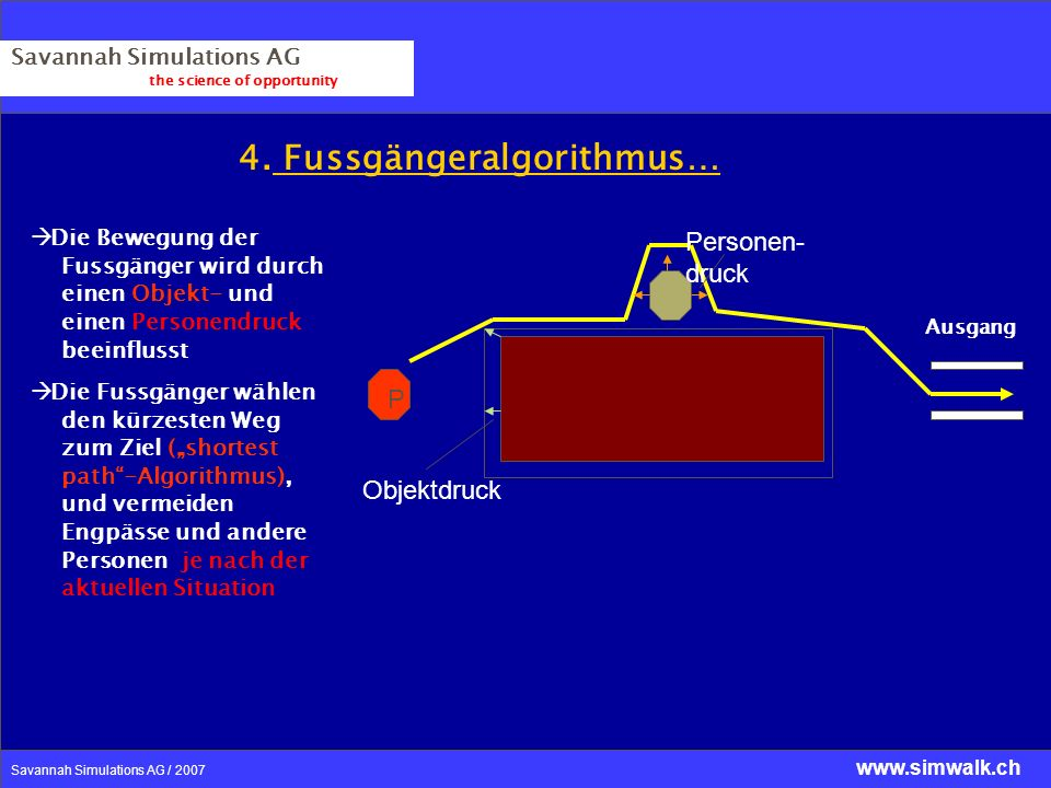 4. Fussgängeralgorithmus…