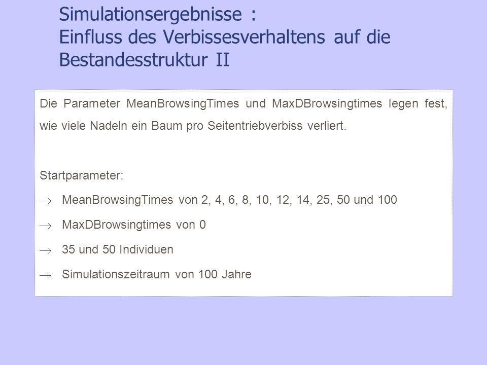 Simulationsergebnisse : Einfluss des Verbissesverhaltens auf die Bestandesstruktur II