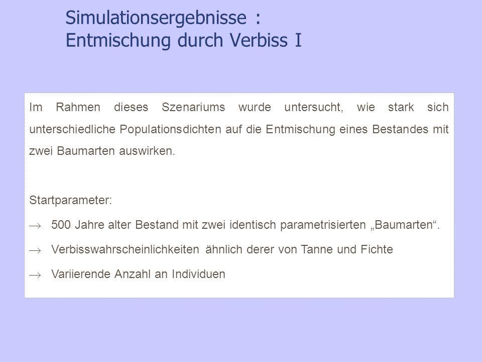 Simulationsergebnisse : Entmischung durch Verbiss I