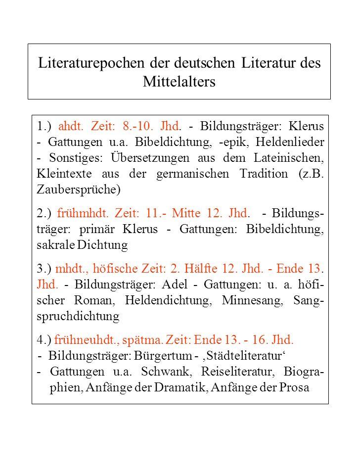 Literaturepochen der deutschen Literatur des Mittelalters
