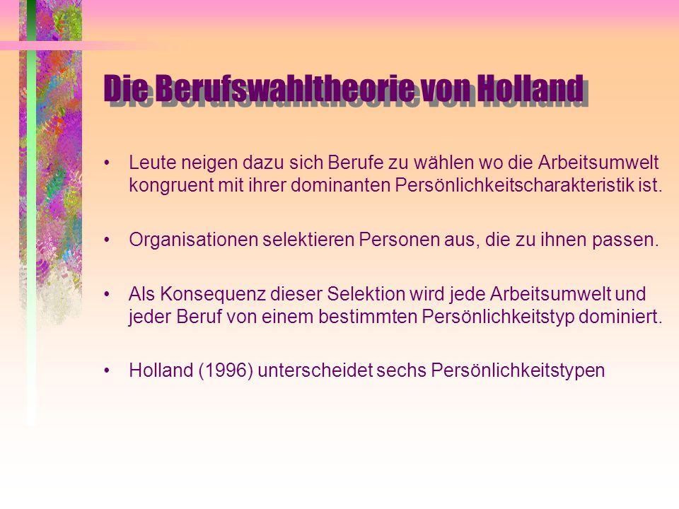 Die Berufswahltheorie von Holland