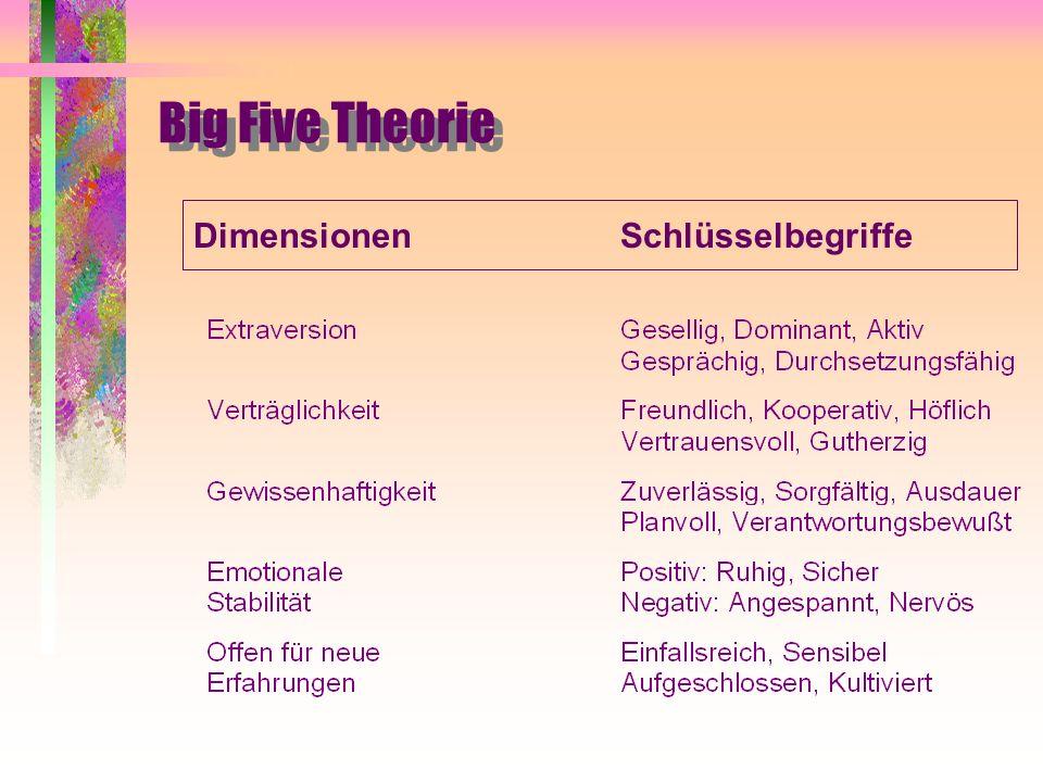 Big Five Theorie Dimensionen Schlüsselbegriffe