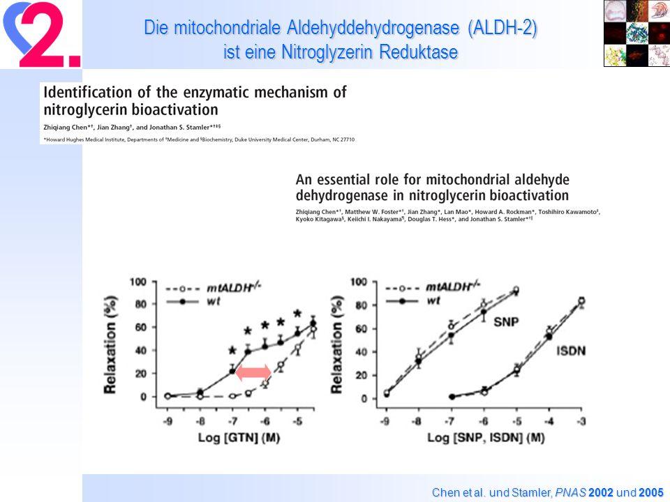 Die mitochondriale Aldehyddehydrogenase (ALDH-2) ist eine Nitroglyzerin Reduktase