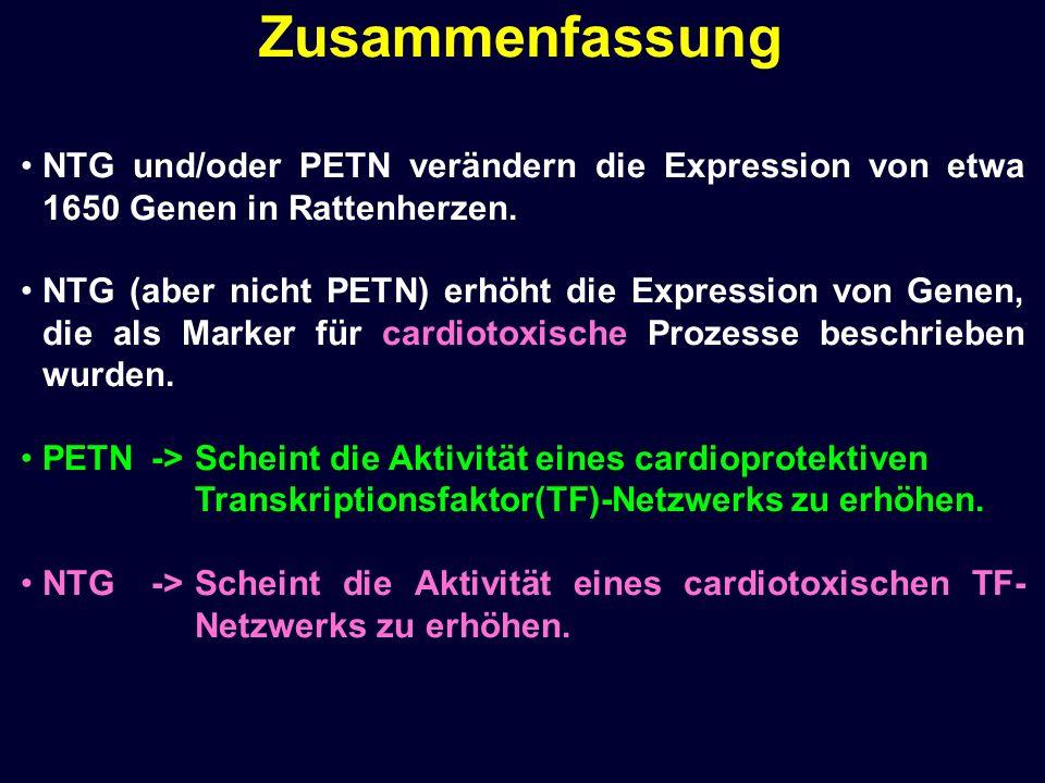 Zusammenfassung NTG und/oder PETN verändern die Expression von etwa 1650 Genen in Rattenherzen.