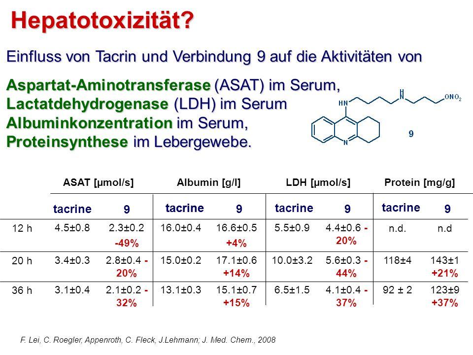 Hepatotoxizität Einfluss von Tacrin und Verbindung 9 auf die Aktivitäten von.
