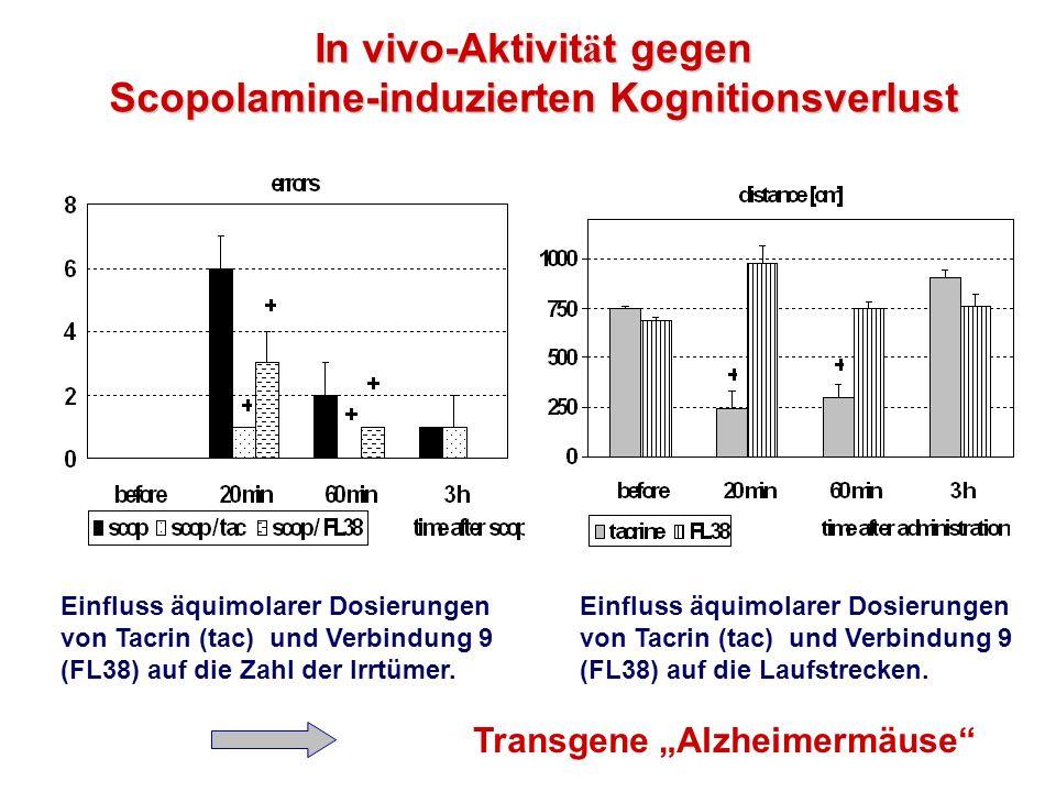 In vivo-Aktivität gegen Scopolamine-induzierten Kognitionsverlust