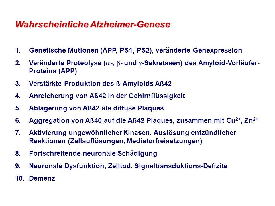 Wahrscheinliche Alzheimer-Genese