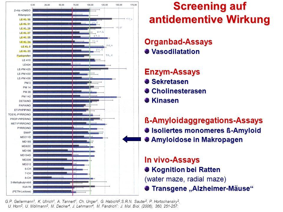 Screening auf antidementive Wirkung