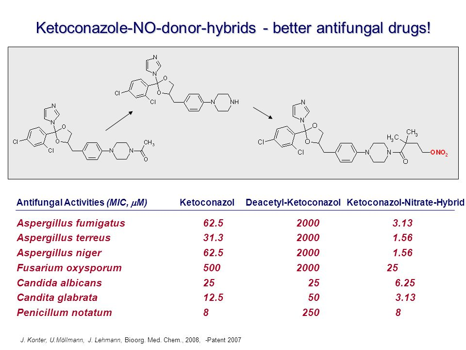 Ketoconazole-NO-donor-hybrids - better antifungal drugs!