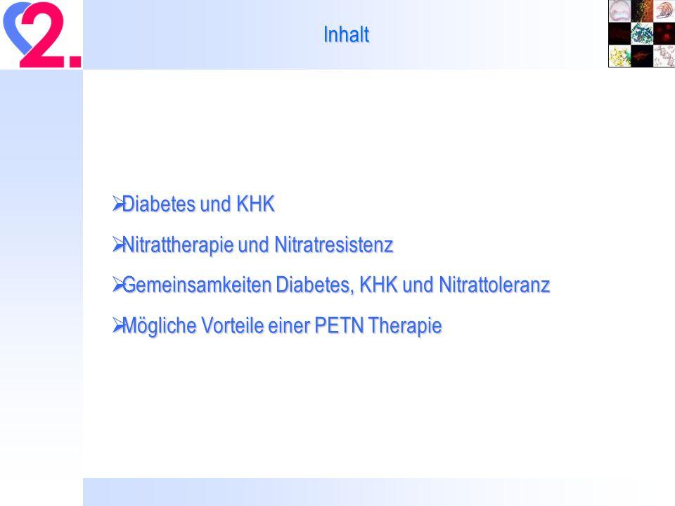 Inhalt Diabetes und KHK. Nitrattherapie und Nitratresistenz. Gemeinsamkeiten Diabetes, KHK und Nitrattoleranz.