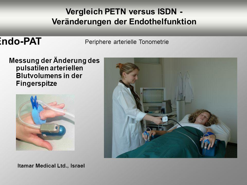 Vergleich PETN versus ISDN - Veränderungen der Endothelfunktion