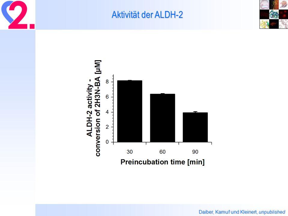 Aktivität der ALDH-2 Daiber, Kamuf und Kleinert, unpublished