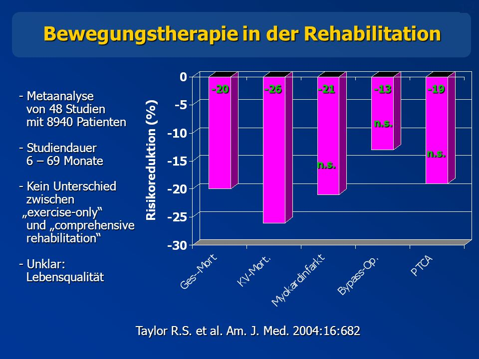 Bewegungstherapie in der Rehabilitation