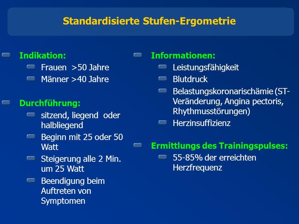 Standardisierte Stufen-Ergometrie